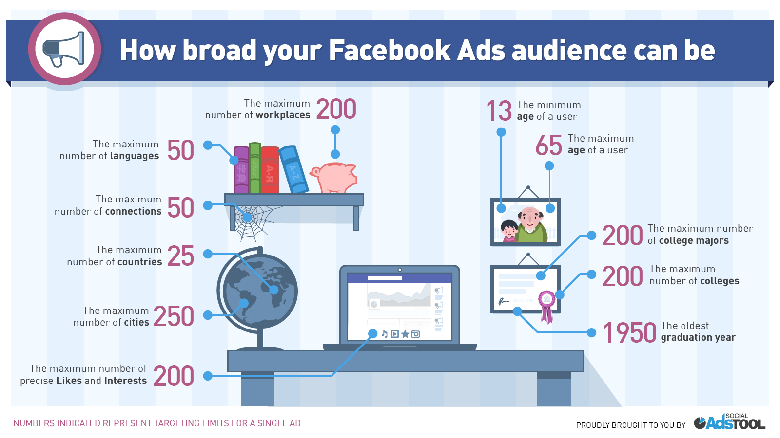 Facebook - An Effective Marketing Tool