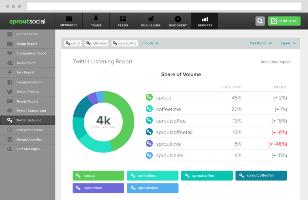 Top 3 Game-Changing Marketing Analytics Tools