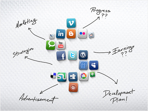 How Can Social Media be Useful for Your Business?