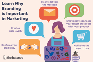 3 Tips to Perfect Your Product Marketing Tactics