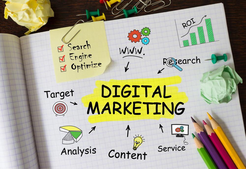 Digital Marketing Changes