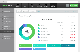Top 3 Game-Changing Marketing Analytics Tools