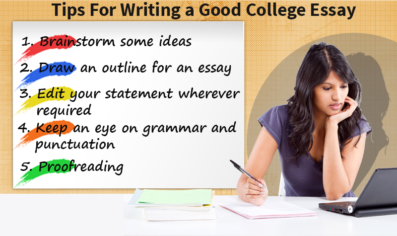 Healthy Eating Habits Essay  Modest Proposal Essay Ideas also How To Write A Business Essay The Lost Secret Of College Paper Writing Service Argumentative Essay Thesis